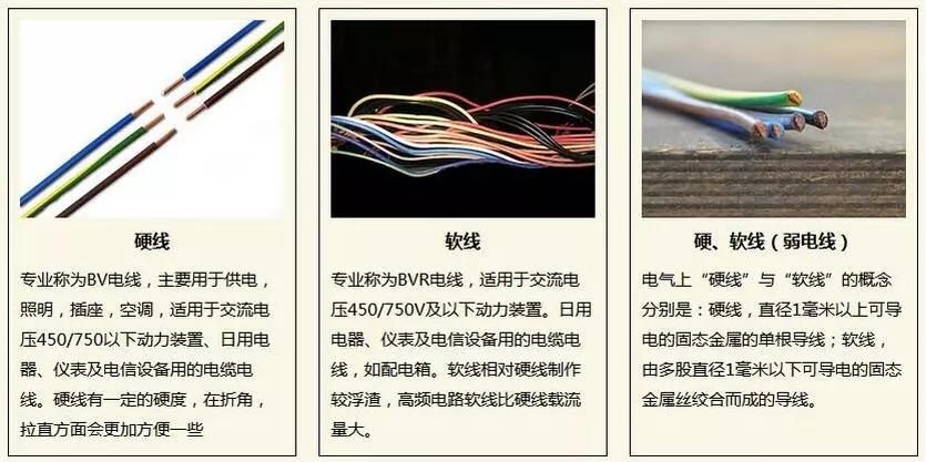 家装电线分类.jpg